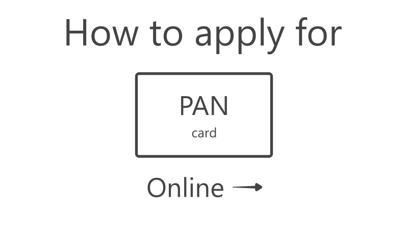 How To Apply For PAN Card Online – The Complete Step-By-Step Guide
